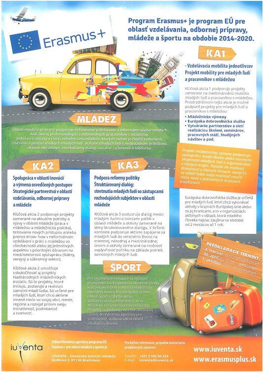 Štruktúra programu Erasmus+ - základné informácie