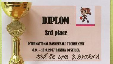 Medzinárodný turnaj ženských basketbalových univerzitných tímov krajín EU
